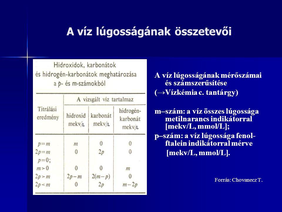A víz lúgosságának összetevői A víz lúgosságának mérőszámai és számszerűsítése (→Vízkémia c. tantárgy) m–szám: a víz összes lúgossága metilnarancs ind
