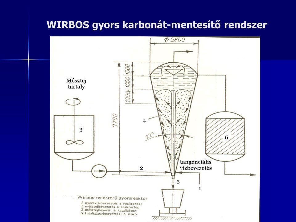 WIRBOS gyors karbonát-mentesítő rendszer