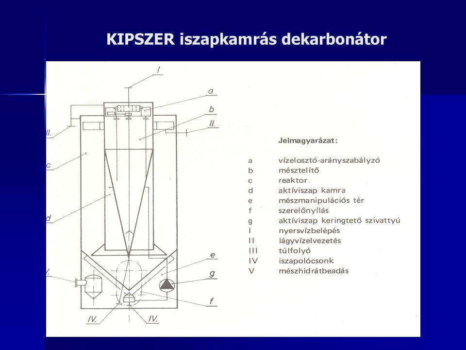 KIPSZER iszapkamrás dekarbonátor