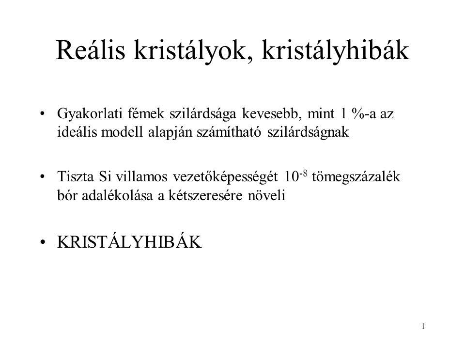 12 Tűkristály (whisker, 1950) kondenzátor Zn, d = 0,1- 0,001  m 1934: Fransis Taylor, Orován Emil, Polányi Mihály 1960: Átvilágító elektronmikroszkópia (TEM) Definíció: Diszlokáció: a kristályban az elcsúszott és az el nem csúszott tartományok határoló vonala Éldiszlokáció Csavardiszlokáció Vegyes diszlokáció Teljes (perfekt) diszlokáció Parciális diszlokáció