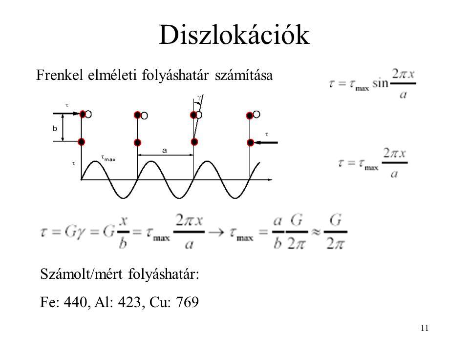 11 Diszlokációk Frenkel elméleti folyáshatár számítása Számolt/mért folyáshatár: Fe: 440, Al: 423, Cu: 769