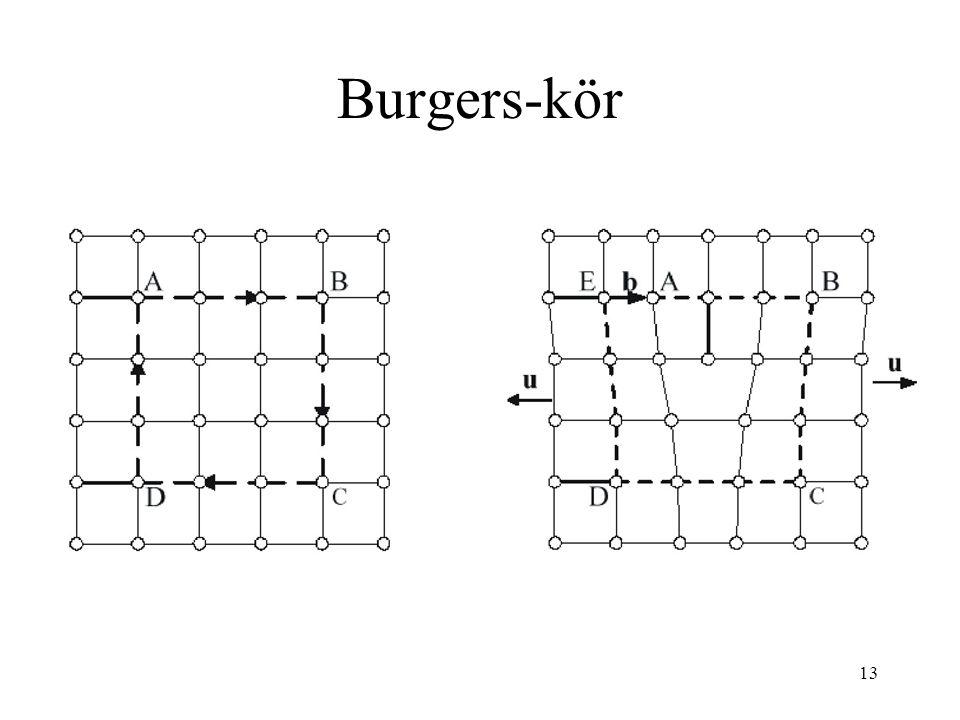 13 Burgers-kör