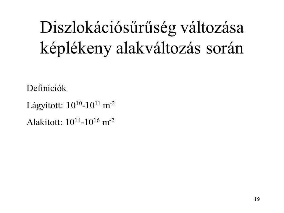 19 Diszlokációsűrűség változása képlékeny alakváltozás során Definíciók Lágyított: 10 10 -10 11 m -2 Alakított: 10 14 -10 16 m -2