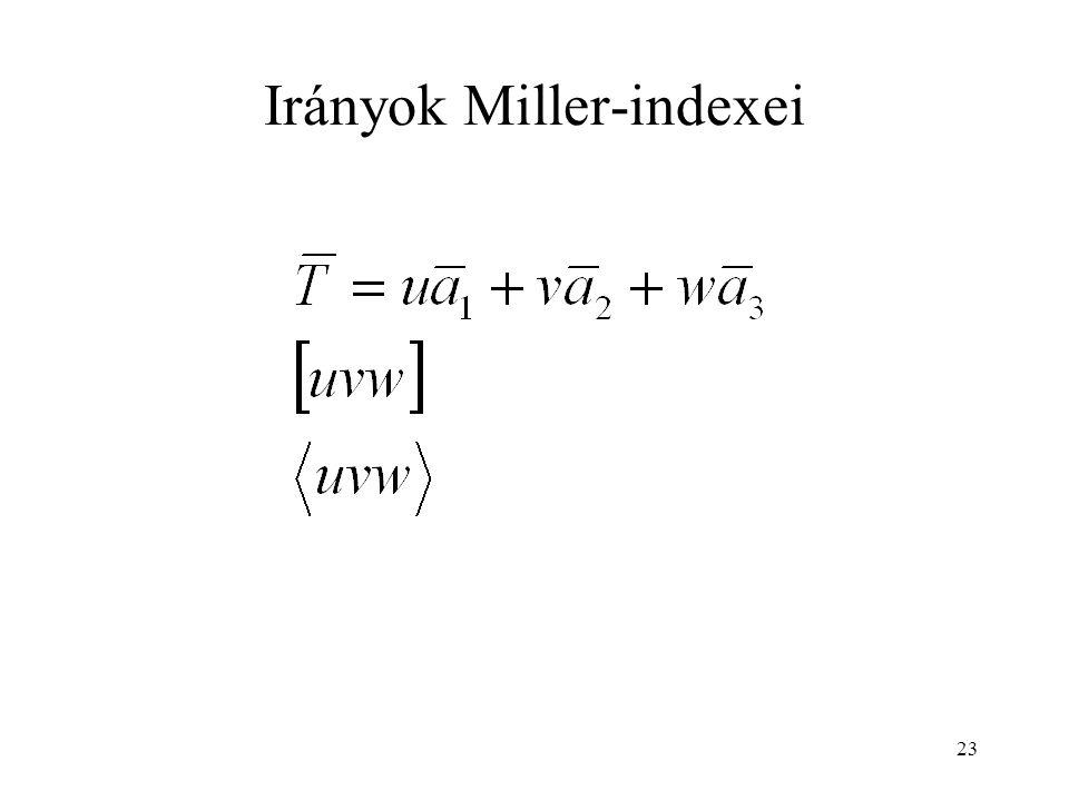 23 Irányok Miller-indexei