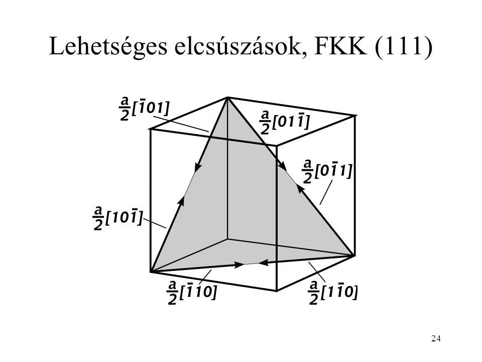 24 Lehetséges elcsúszások, FKK (111)
