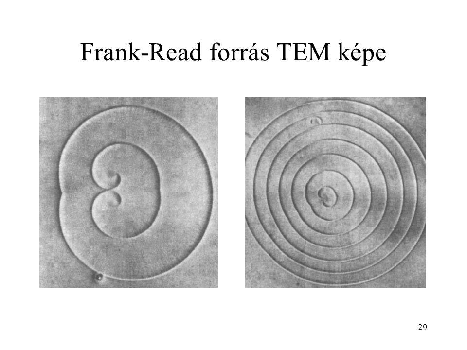 29 Frank-Read forrás TEM képe