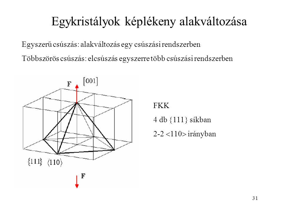 31 Egykristályok képlékeny alakváltozása Egyszerű csúszás: alakváltozás egy csúszási rendszerben Többszörös csúszás: elcsúszás egyszerre több csúszási rendszerben FKK 4 db  111  síkban 2-2  110  irányban