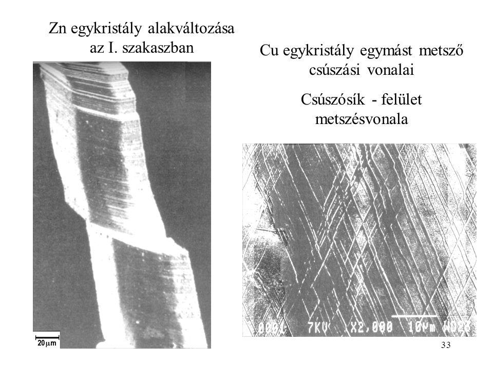 33 Zn egykristály alakváltozása az I.