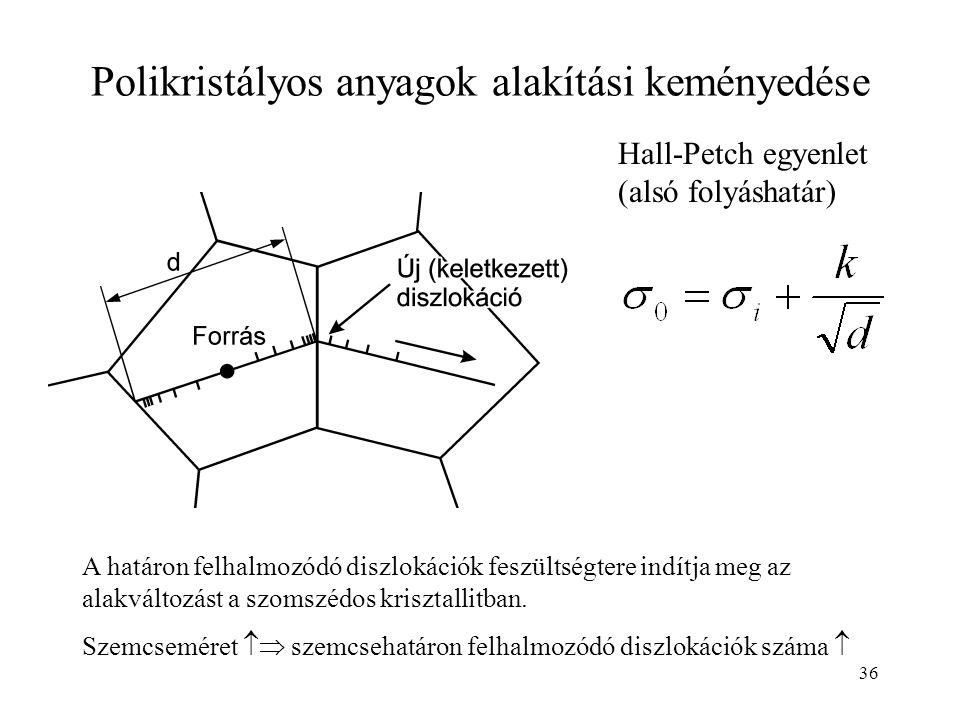 36 Polikristályos anyagok alakítási keményedése Hall-Petch egyenlet (alsó folyáshatár) A határon felhalmozódó diszlokációk feszültségtere indítja meg az alakváltozást a szomszédos krisztallitban.