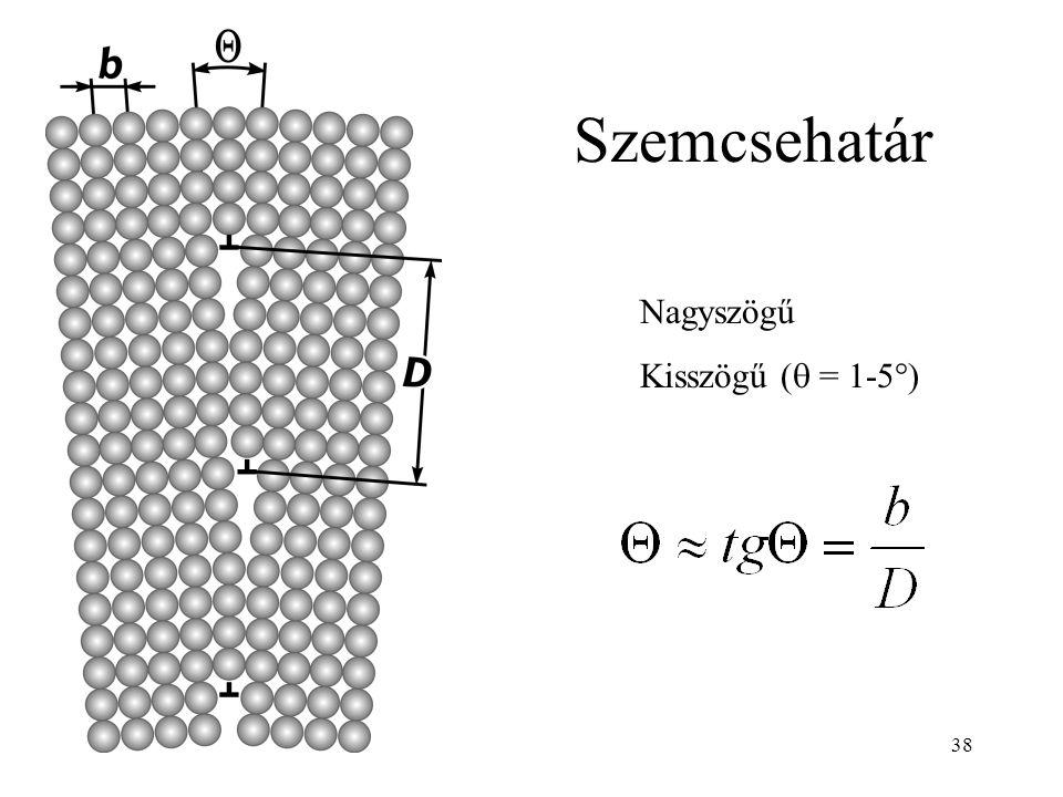 38 Szemcsehatár Nagyszögű Kisszögű (  = 1-5°)