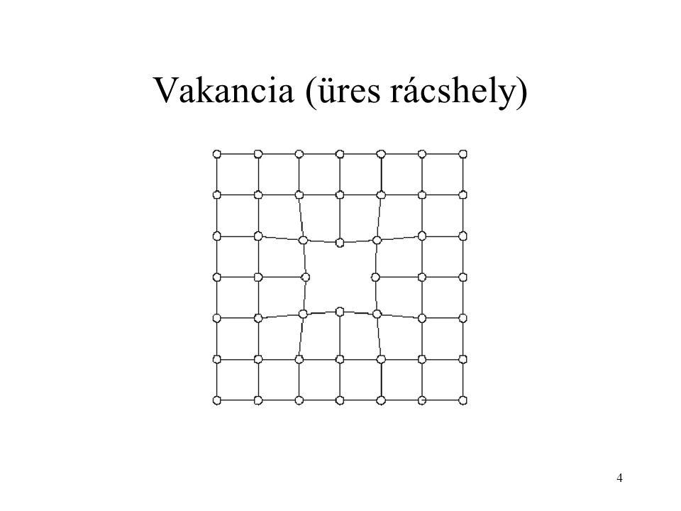 4 Vakancia (üres rácshely)