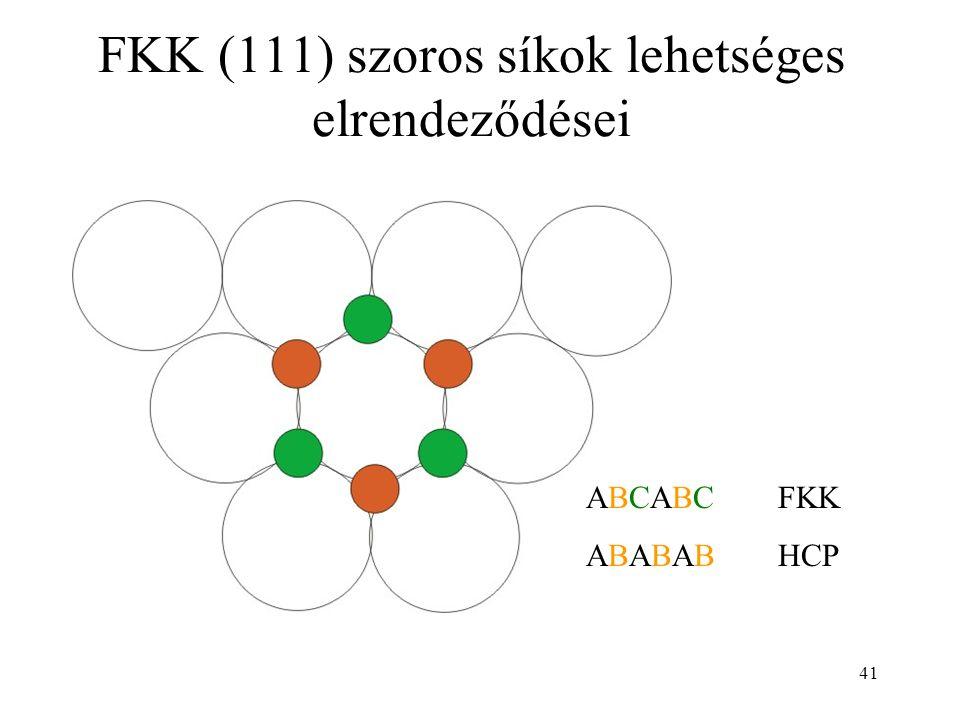 41 FKK (111) szoros síkok lehetséges elrendeződései ABCABCFKK ABABABHCP