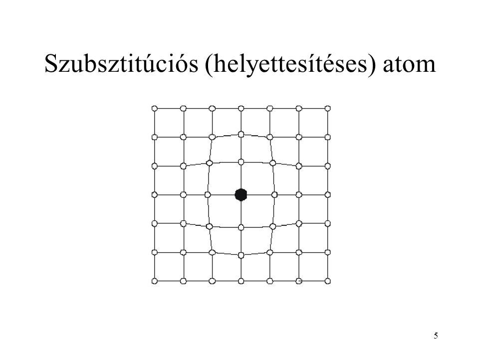 16 Diszlokációk alapvető tulajdonságai Diszlokáció: elcsúszott és nem elcsúszott részek határa Lineáris (lehet görbült is) Felületen kezdődik és végződik, kristályban záródó görbe Az elmozdulás mértéke a diszlokáció egésze mentén állandó Burgers vektor a legsűrűbb irányban fekszik és b = d
