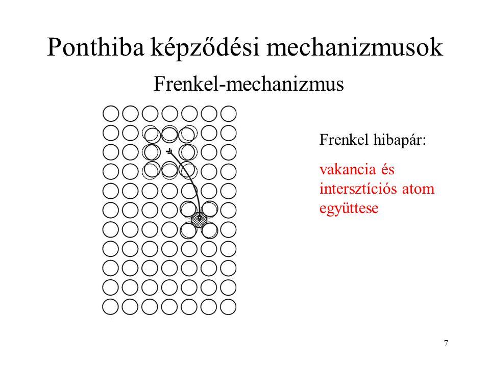 8 Wagner-Schottky mechanizmus felületi üres hely vándorlása a szilárdtest belsejébe