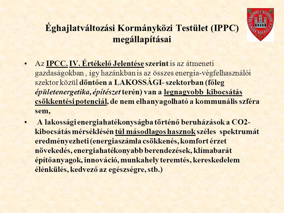 Éghajlatváltozási Kormányközi Testület (IPPC) megállapításai Az IPCC.