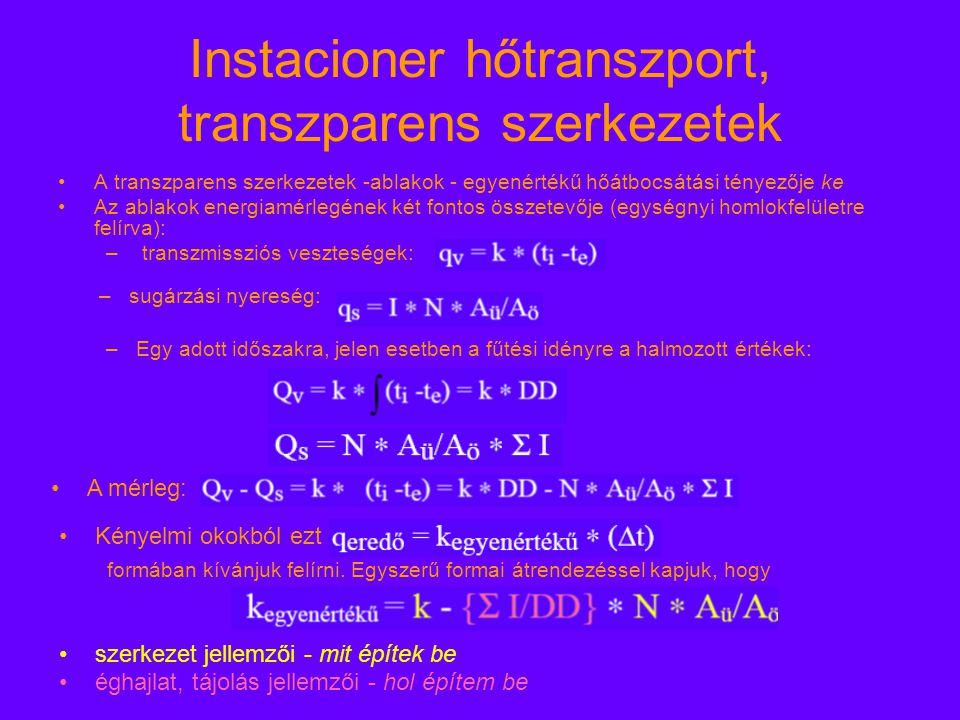 Instacioner hőtranszport, transzparens szerkezetek A transzparens szerkezetek -ablakok - egyenértékű hőátbocsátási tényezője ke Az ablakok energiamérlegének két fontos összetevője (egységnyi homlokfelületre felírva): – transzmissziós veszteségek: –sugárzási nyereség: –Egy adott időszakra, jelen esetben a fűtési idényre a halmozott értékek: A mérleg: Kényelmi okokból ezt formában kívánjuk felírni.