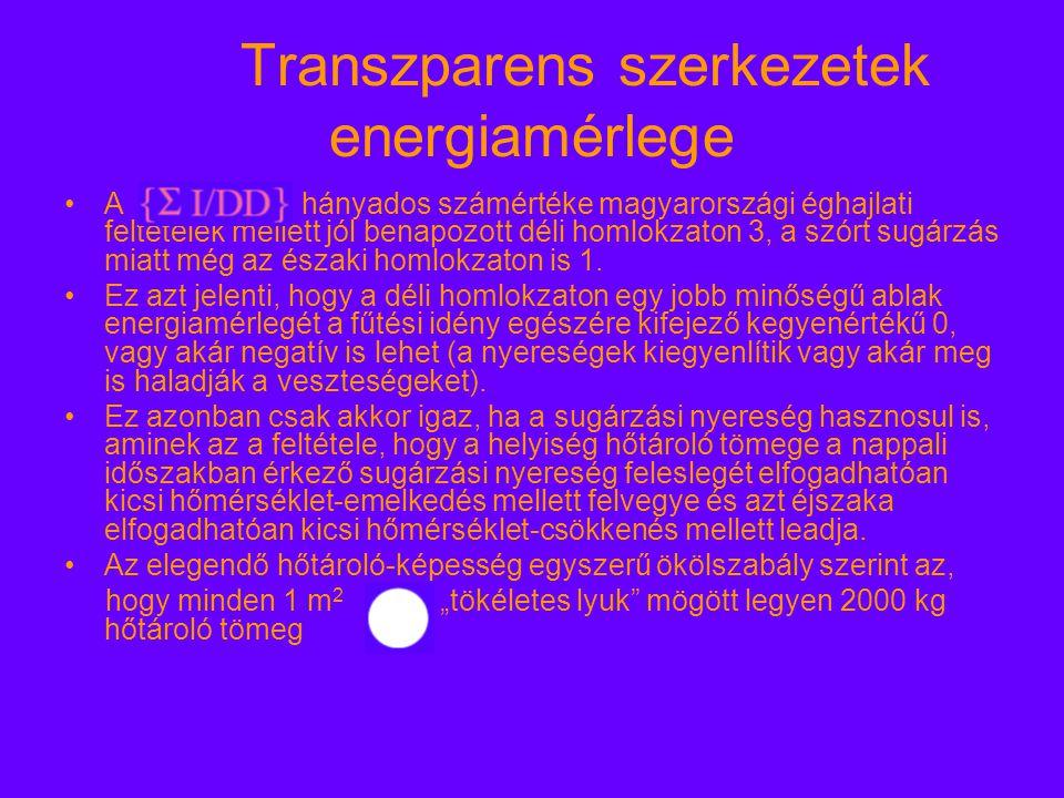 A hányados számértéke magyarországi éghajlati feltételek mellett jól benapozott déli homlokzaton 3, a szórt sugárzás miatt még az északi homlokzaton is 1.