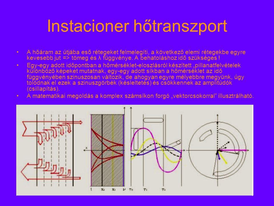 Instacioner hőtranszport A hőáram az útjába eső rétegeket felmelegíti, a következő elemi rétegekbe egyre kevesebb jut => tömeg és λ függvénye.