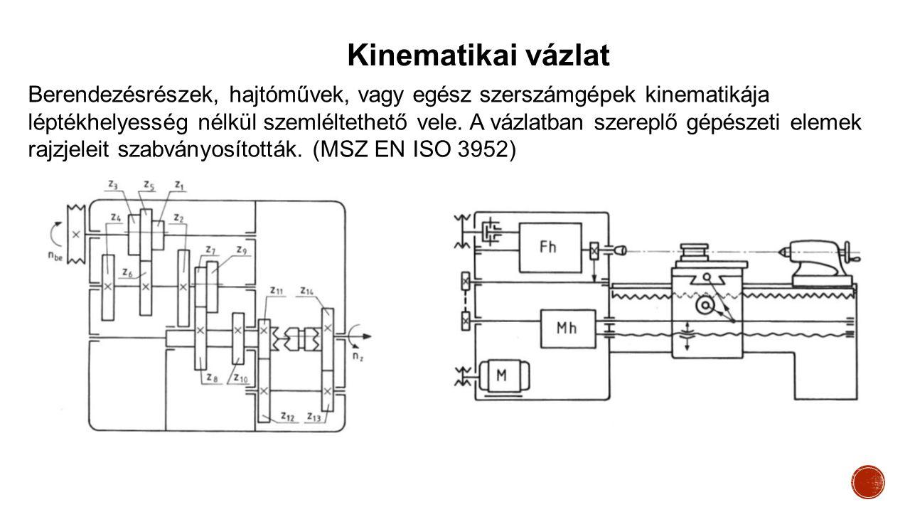 Kinematikai vázlat Berendezésrészek, hajtóművek, vagy egész szerszámgépek kinematikája léptékhelyesség nélkül szemléltethető vele.