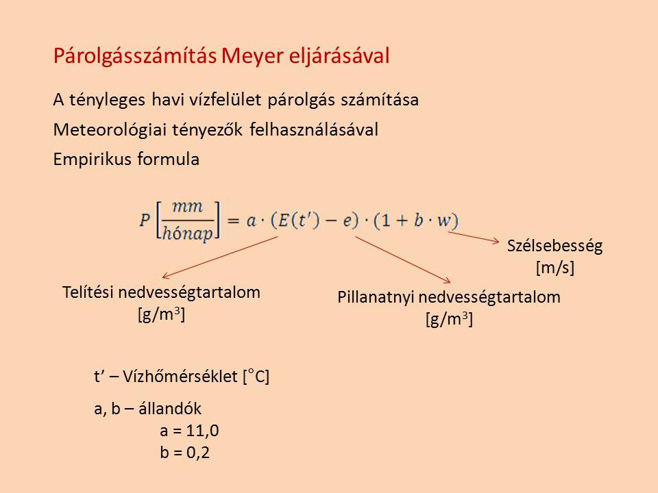 Párolgásszámítás Meyer eljárásával A tényleges havi vízfelület párolgás számítása Meteorológiai tényezők felhasználásával Empirikus formula Telítési n