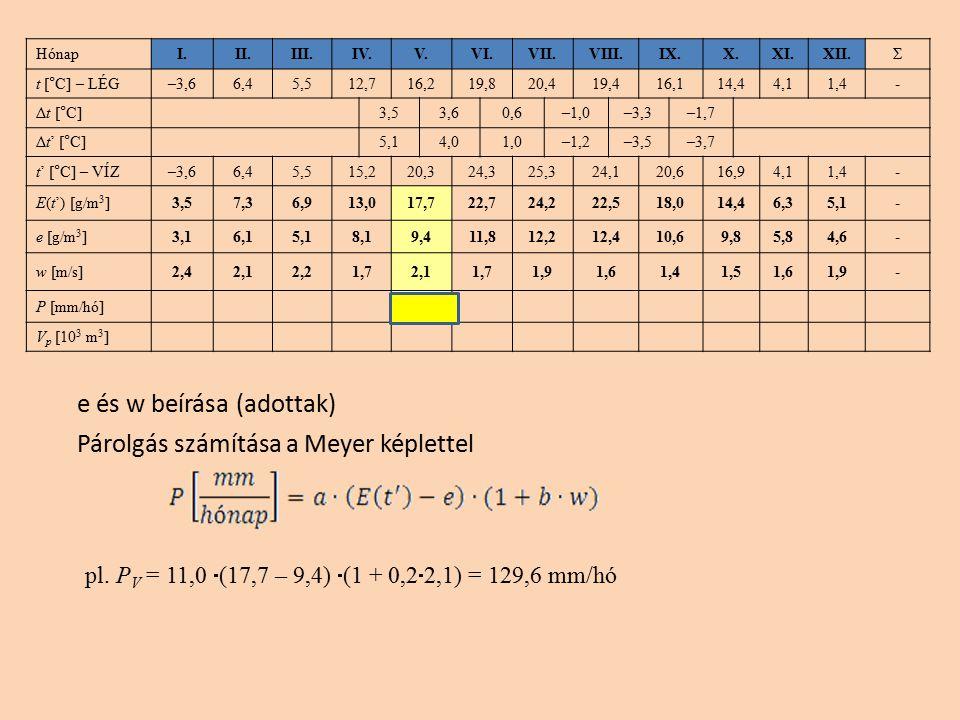 HónapI.II.III.IV.V.VI.VII.VIII.IX.X.XI.XII.Σ t [°C] – LÉG–3,66,45,512,716,219,820,419,416,114,44,11,4- Δt [°C]3,53,60,6–1,0–3,3–1,7 Δt' [°C]5,14,01,0–1,2–3,5–3,7 t' [°C] – VÍZ–3,66,45,515,220,324,325,324,120,616,94,11,4- E(t') [g/m 3 ]3,57,36,913,017,722,724,222,518,014,46,35,1- e [g/m 3 ]3,16,15,18,19,411,812,212,410,69,85,84,6- w [m/s]2,42,12,21,72,11,71,91,61,41,51,61,9- P [mm/hó]129,6 V p [10 3 m 3 ] pl.