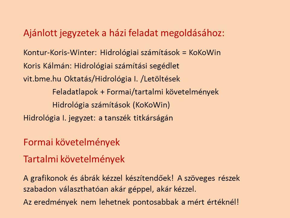 Ajánlott jegyzetek a házi feladat megoldásához: Kontur-Koris-Winter: Hidrológiai számítások = KoKoWin Koris Kálmán: Hidrológiai számítási segédlet vit