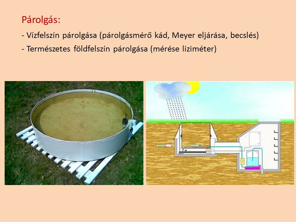 Párolgás: - Vízfelszín párolgása (párolgásmérő kád, Meyer eljárása, becslés) - Természetes földfelszín párolgása (mérése liziméter)