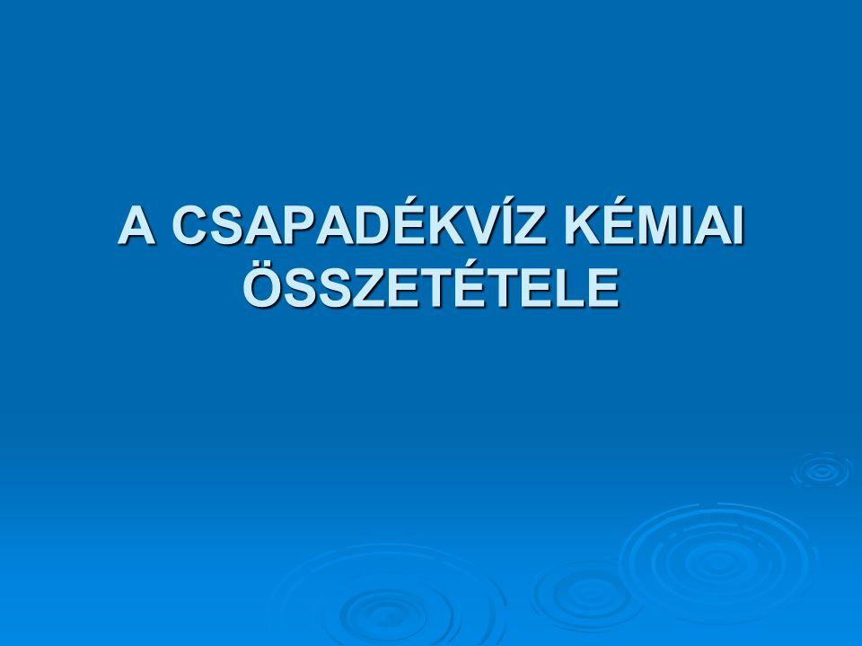 A csapadékkémiai vizsgálatok:  Magyarországi vizsgálatok: Kazay Endre, 1902, Ógyalla Mennyi növényi tápanyag (nitrogén-vegyület) érkezik légkörből.