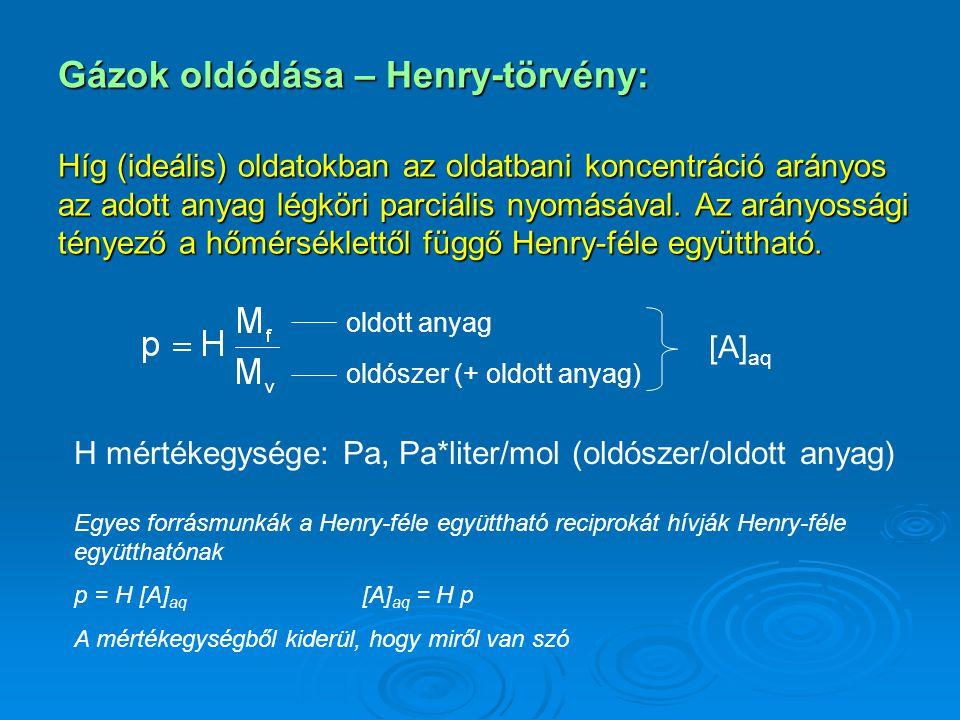 Gázok oldódása – Henry-törvény: Híg (ideális) oldatokban az oldatbani koncentráció arányos az adott anyag légköri parciális nyomásával.