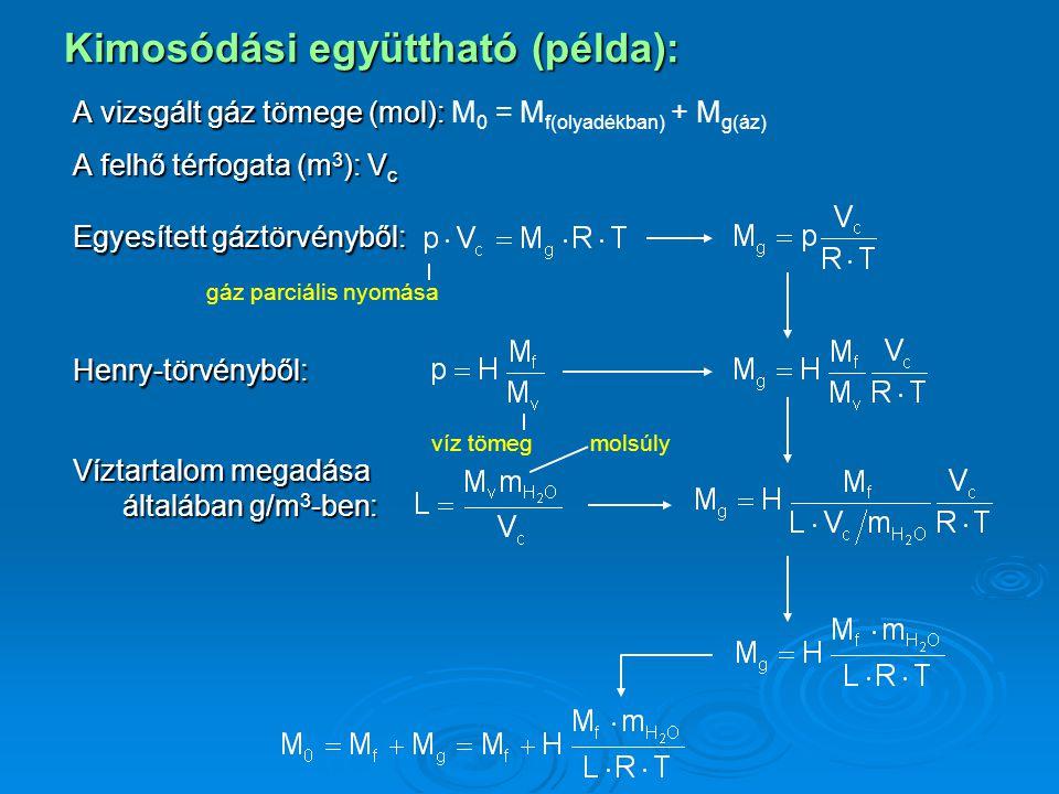 Kimosódási együttható (példa): A vizsgált gáz tömege (mol): A vizsgált gáz tömege (mol): M 0 = M f(olyadékban) + M g(áz) A felhő térfogata (m 3 ): V c Egyesített gáztörvényből: Henry-törvényből: Víztartalom megadása általában g/m 3 -ben: gáz parciális nyomásavíz tömeg molsúly