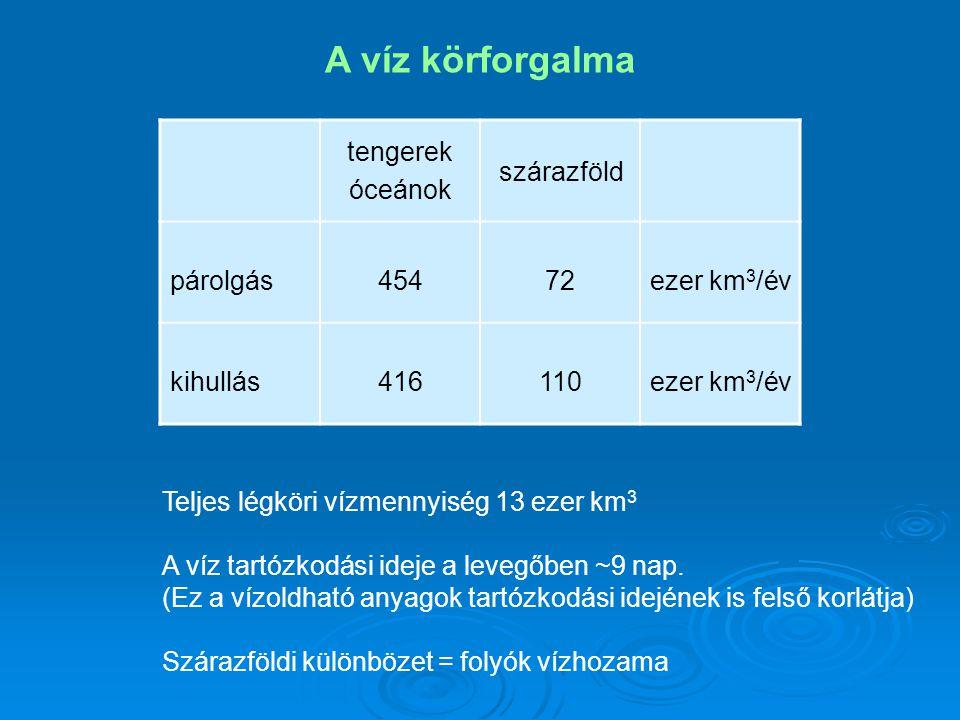 """""""Savas eső :  Skandináviai halpusztulások → intenzív csapadékkémiai vizsgálatok Svédországban és a skandináv országokban az 1950-es évektől  Súlyos erdőpusztulások Európa középső részén (1960-as, 1970-es évek)  Az épített környezet súlyos károsodása (korrózió) Készült: 1702-ben 1908 1968"""