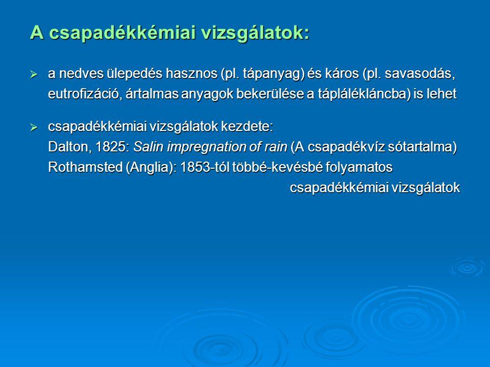 A csapadékkémiai vizsgálatok:  a nedves ülepedés hasznos (pl.