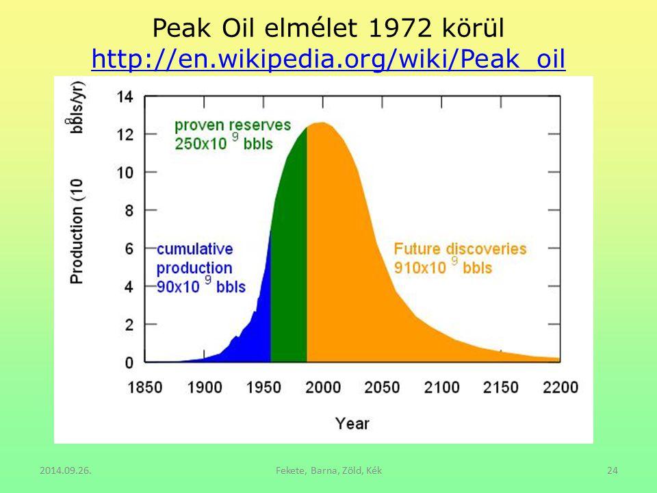Peak Oil elmélet 1972 körül http://en.wikipedia.org/wiki/Peak_oil http://en.wikipedia.org/wiki/Peak_oil 2014.09.26.Fekete, Barna, Zöld, Kék24