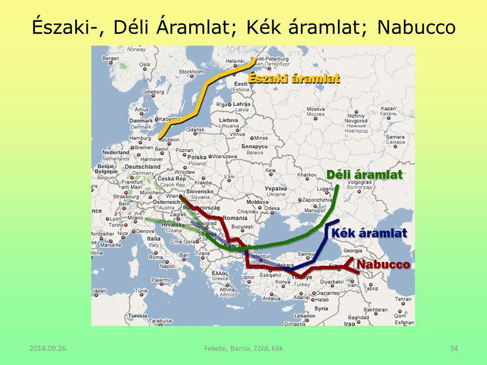 Északi-, Déli Áramlat; Kék áramlat; Nabucco 2014.09.26.Fekete, Barna, Zöld, Kék34