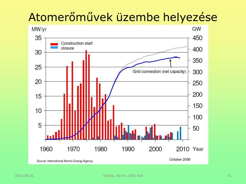 Atomerőművek üzembe helyezése 2014.09.26.Fekete, Barna, Zöld, Kék41