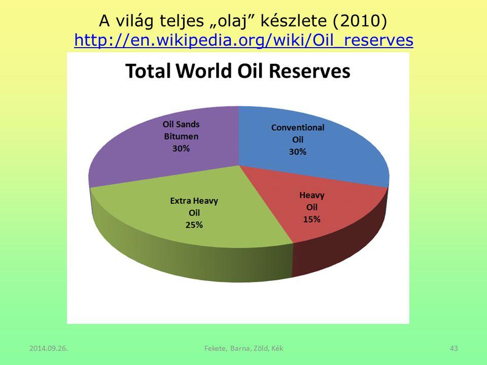 """A világ teljes """"olaj"""" készlete (2010) http://en.wikipedia.org/wiki/Oil_reserves http://en.wikipedia.org/wiki/Oil_reserves 2014.09.26.Fekete, Barna, Zö"""