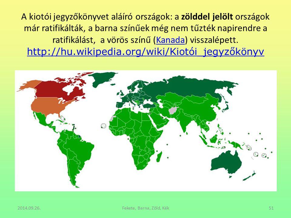 A kiotói jegyzőkönyvet aláíró országok: a zölddel jelölt országok már ratifikálták, a barna színűek még nem tűzték napirendre a ratifikálást, a vörös