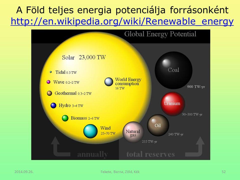 A Föld teljes energia potenciálja forrásonként http://en.wikipedia.org/wiki/Renewable_energy http://en.wikipedia.org/wiki/Renewable_energy 2014.09.26.