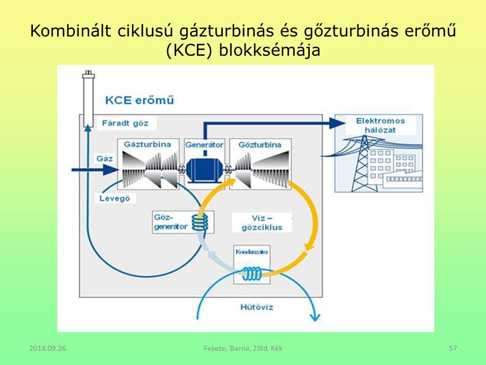 Kombinált ciklusú gázturbinás és gőzturbinás erőmű (KCE) blokksémája 2014.09.26.Fekete, Barna, Zöld, Kék57