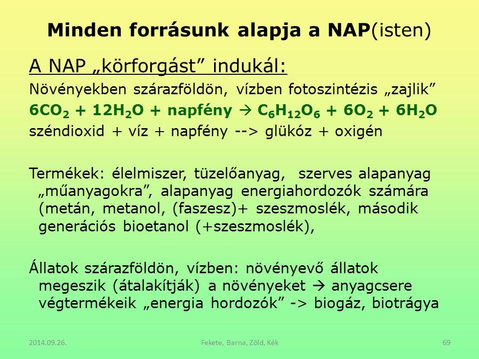 """Minden forrásunk alapja a NAP(isten) A NAP """"körforgást"""" indukál: Növényekben szárazföldön, vízben fotoszintézis """"zajlik"""" 6CO 2 + 12H 2 O + napfény  C"""