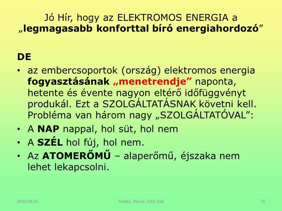 """Jó Hír, hogy az ELEKTROMOS ENERGIA a """"legmagasabb konforttal bíró energiahordozó"""" DE az embercsoportok (ország) elektromos energia fogyasztásának """"men"""