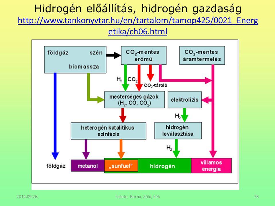 Hidrogén előállítás, hidrogén gazdaság http://www.tankonyvtar.hu/en/tartalom/tamop425/0021_Energ etika/ch06.html http://www.tankonyvtar.hu/en/tartalom