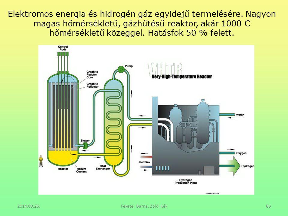 Elektromos energia és hidrogén gáz egyidejű termelésére. Nagyon magas hőmérsékletű, gázhűtésű reaktor, akár 1000 C hőmérsékletű közeggel. Hatásfok 50