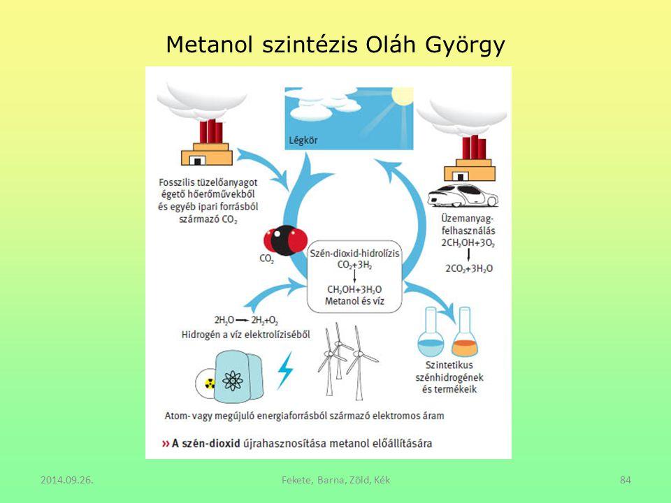 Metanol szintézis Oláh György 2014.09.26.Fekete, Barna, Zöld, Kék84