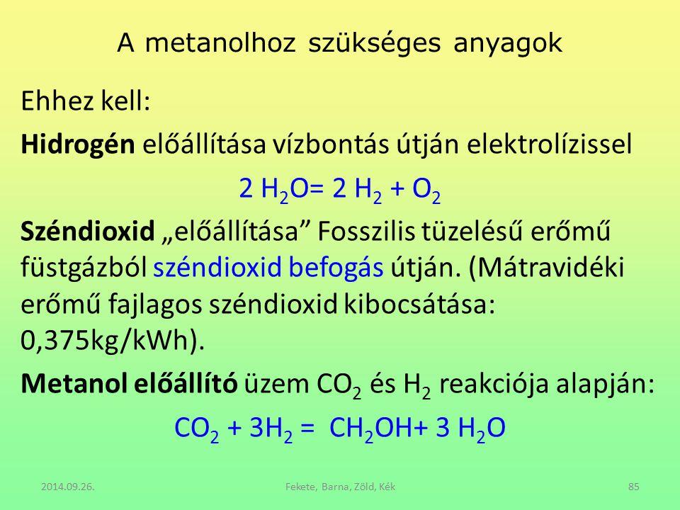 A metanolhoz szükséges anyagok 2014.09.26.Fekete, Barna, Zöld, Kék85 Ehhez kell: Hidrogén előállítása vízbontás útján elektrolízissel 2 H 2 O= 2 H 2 +
