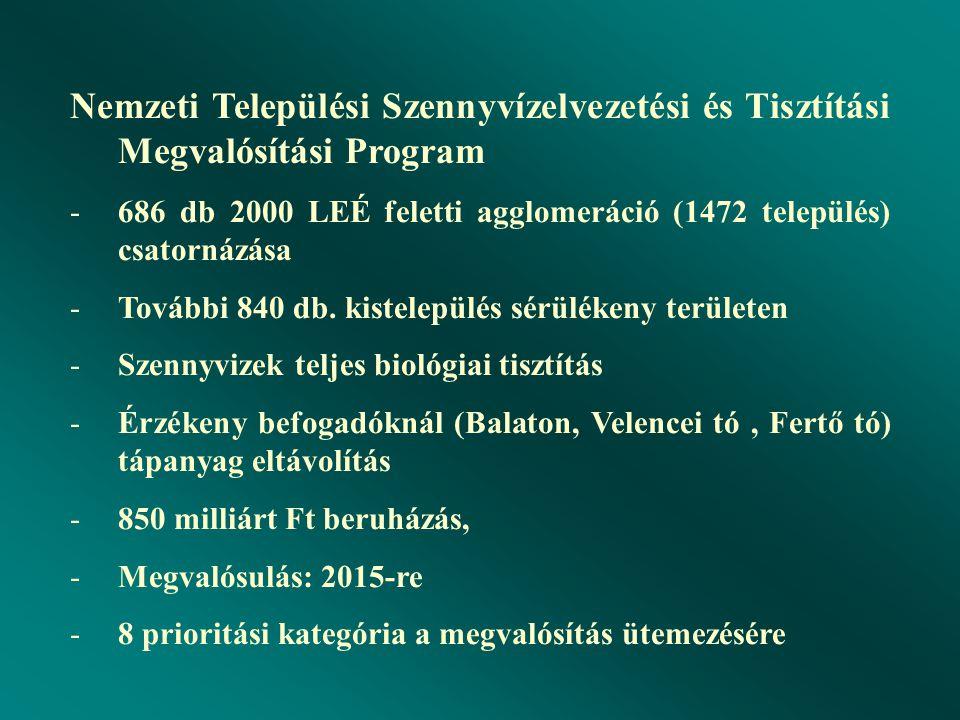 Nemzeti Települési Szennyvízelvezetési és Tisztítási Megvalósítási Program -686 db 2000 LEÉ feletti agglomeráció (1472 település) csatornázása -Tovább