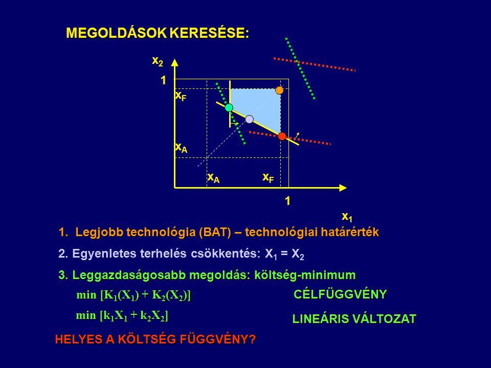 MEGOLDÁSOK KERESÉSE: MEGOLDÁSOK KERESÉSE: 1 1 x1x1 x2x2 xAxA xAxA xFxF xFxF min [K 1 (X 1 ) + K 2 (X 2 )] min [K 1 (X 1 ) + K 2 (X 2 )] CÉLFÜGGVÉNY CÉ