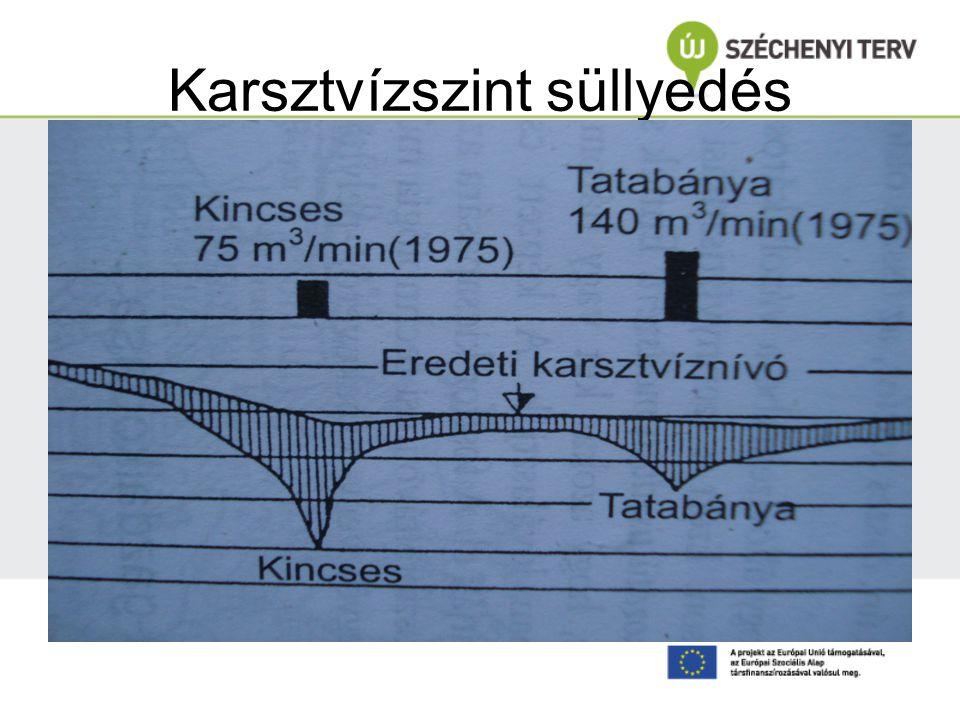 2.A szárazföld vizei II.2.Folyóvizek, tavak 1. Jelentőségük 2.