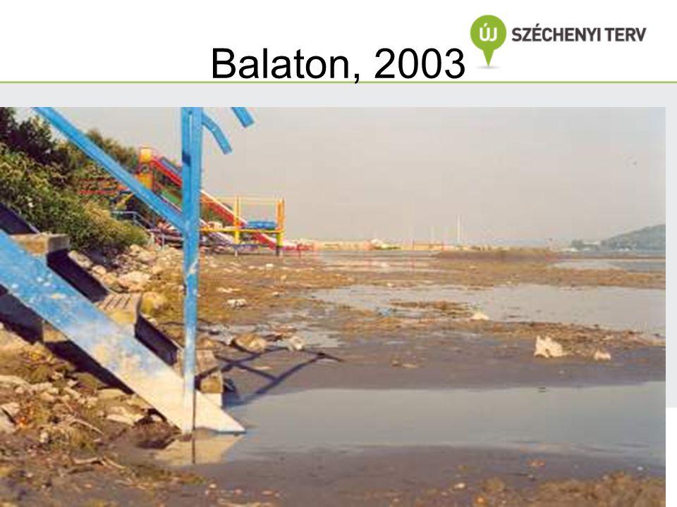 Balaton, 2003