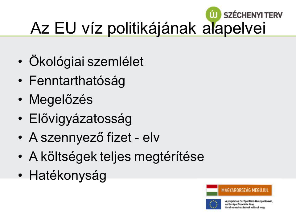 Az EU víz politikájának alapelvei Ökológiai szemlélet Fenntarthatóság Megelőzés Elővigyázatosság A szennyező fizet - elv A költségek teljes megtérítés